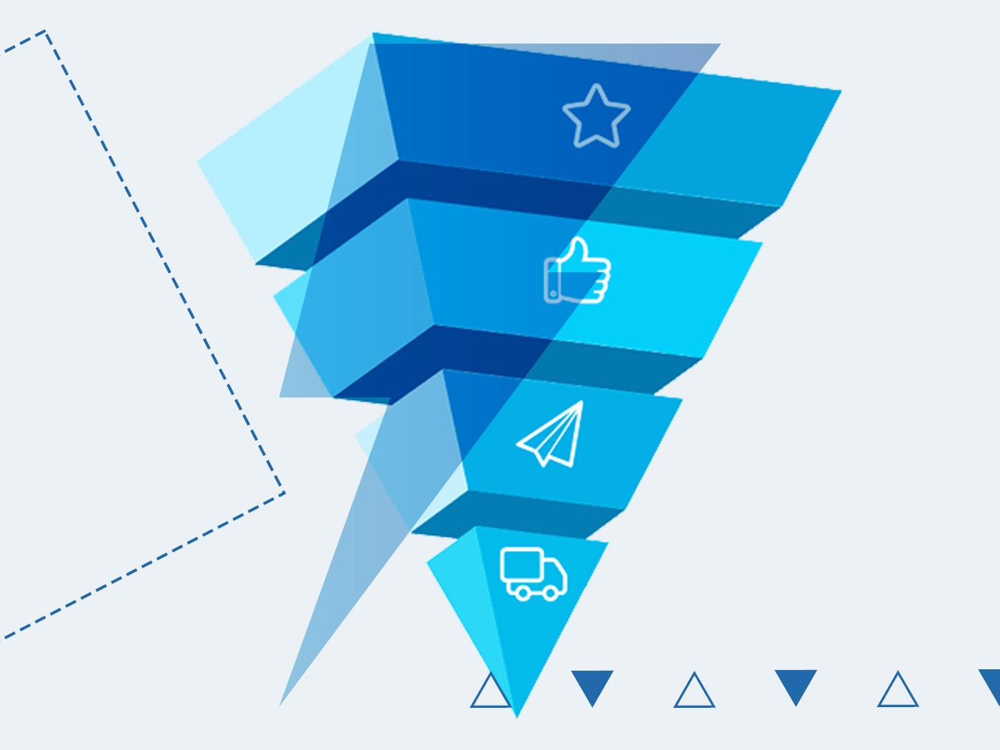 O modelo AIDA é uma estratégia bastante utilizada por profissionais de marketing. Conheça mais sobre este modelo